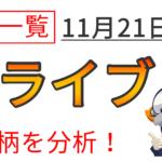 【ライブ配信報告】第21回:11月21日 9銘柄をリアルタイム分析しました!