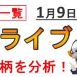 【ライブ配信報告】第28回:1月9日 9銘柄をリアルタイム分析しました!