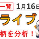 【ライブ配信報告】第29回:1月16日 8銘柄をリアルタイム分析しました!