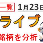 【ライブ配信報告】第30回:1月23日 10銘柄をリアルタイム分析しました!