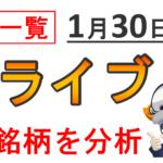 【ライブ配信報告】第31回:1月30日 10銘柄をリアルタイム分析しました!