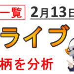 【ライブ配信報告】第33回:2月13日 9銘柄をリアルタイム分析しました!