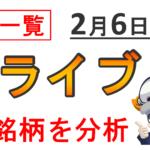 【ライブ配信報告】第32回:2月6日 11銘柄をリアルタイム分析しました!