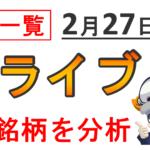 【ライブ配信報告】第35回:2月27日 10銘柄をリアルタイム分析しました!