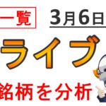 【ライブ配信報告】第36回:3月6日 10銘柄をリアルタイム分析しました!